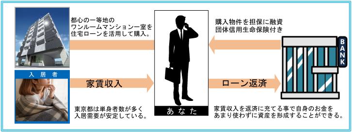 ms_shikumi